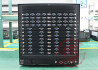 Media Player Display Wall Controller Managing 512 IP Cameras To 16 Screens